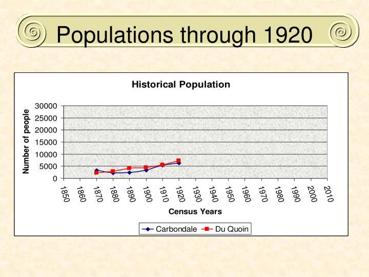 Populations through 1920