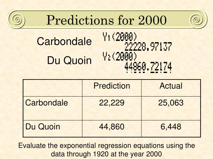 Predictions for 2000