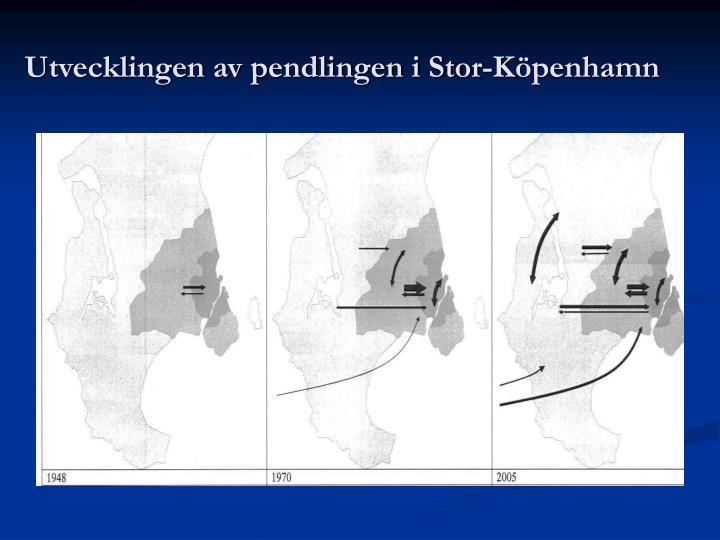 Utvecklingen av pendlingen i Stor-Köpenhamn