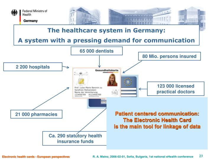 The healthcare system in Germany: