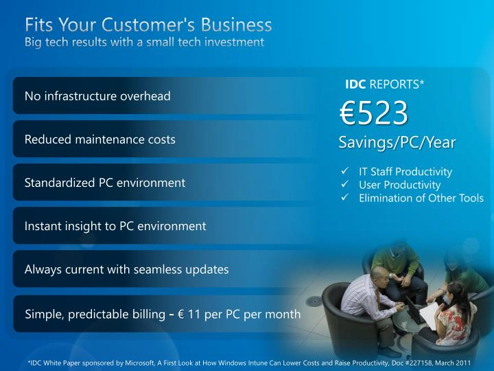 Fits Your Customer's Business