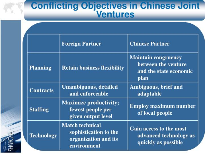Conflicting Objectives in Chinese Joint Ventures
