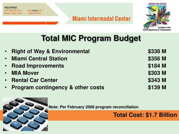Total MIC Program Budget