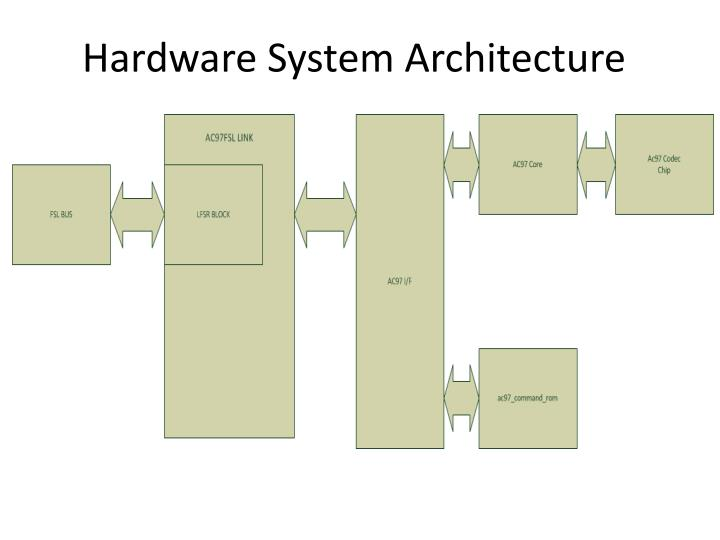 Hardware System Architecture