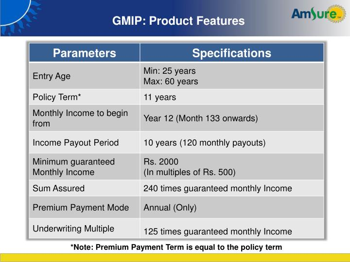 GMIP: Product Features