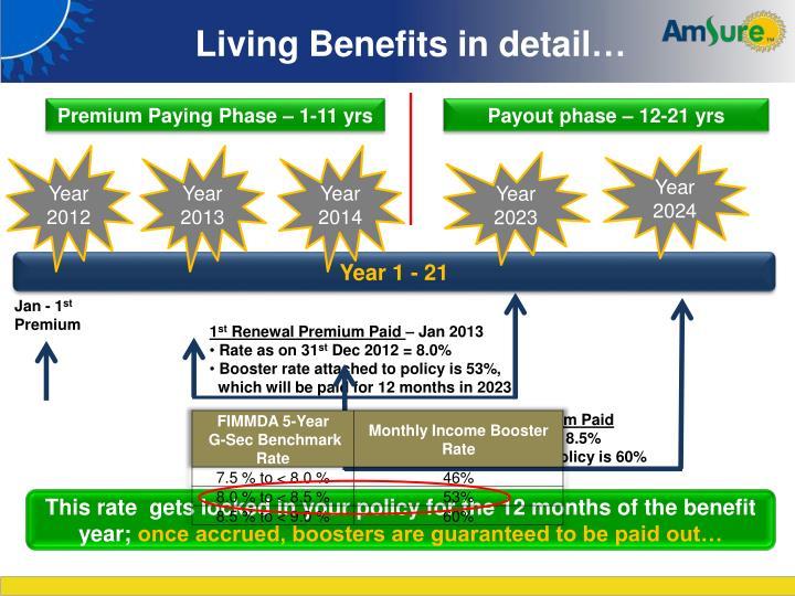 Living Benefit