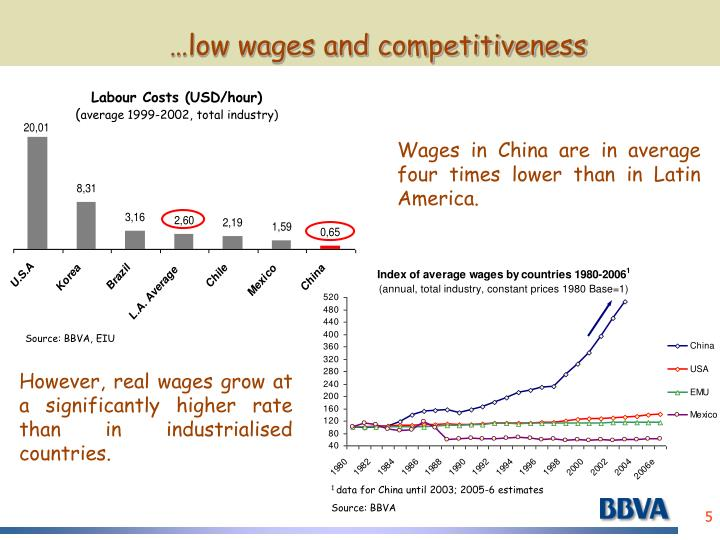 …low wages and competitiveness