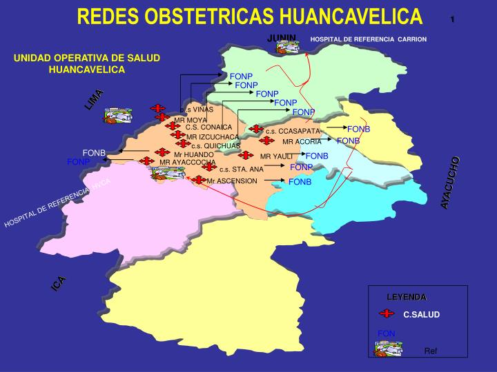 REDES OBSTETRICAS HUANCAVELICA