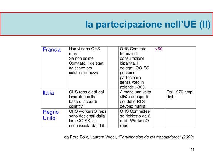la partecipazione nell'UE (II