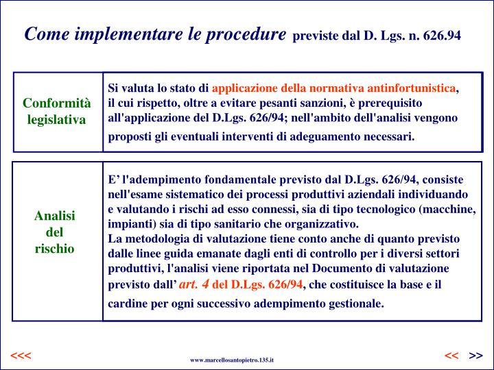 Come implementare le procedure