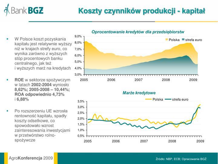 Koszty czynników produkcji - kapitał