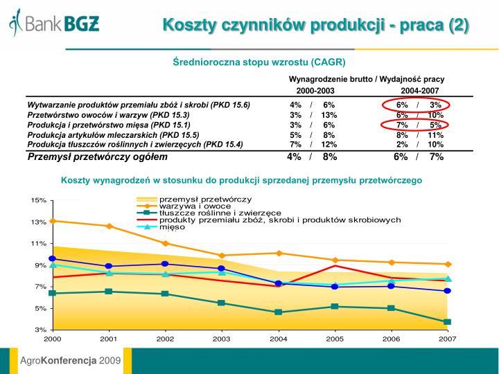 Koszty czynników produkcji - praca (2)