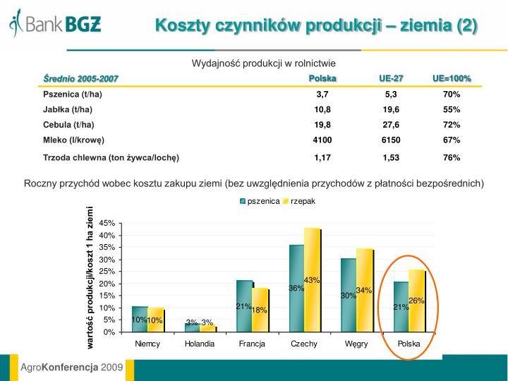 Koszty czynników produkcji – ziemia (2)