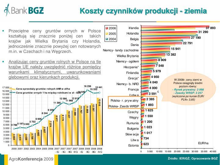 Koszty czynników produkcji - ziemia