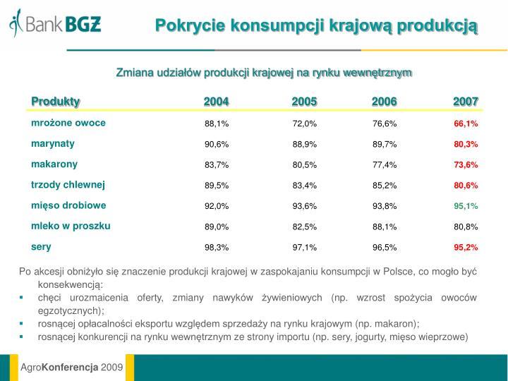 Pokrycie konsumpcji krajową produkcją