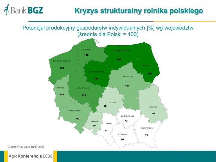 Potencjał produkcyjny gospodarstw indywidualnych [%] wg województw