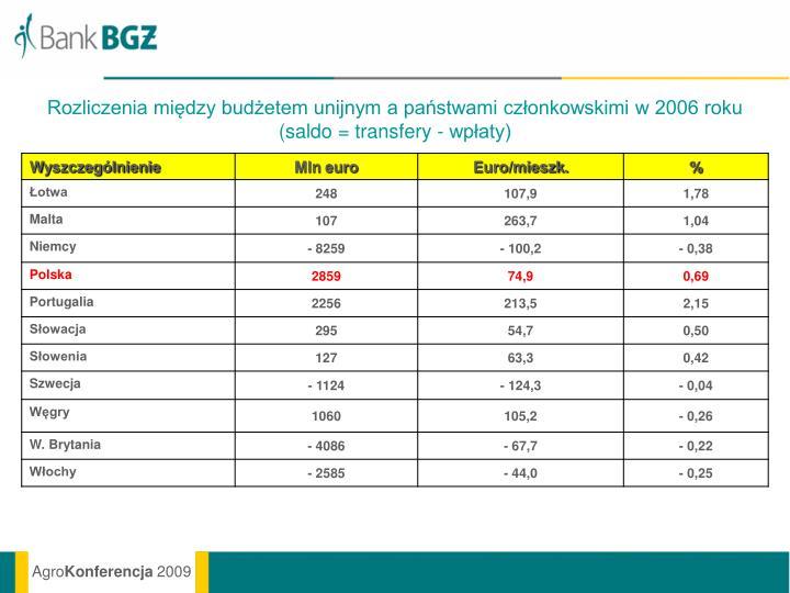 Rozliczenia między budżetem unijnym a państwami członkowskimi w 2006 roku