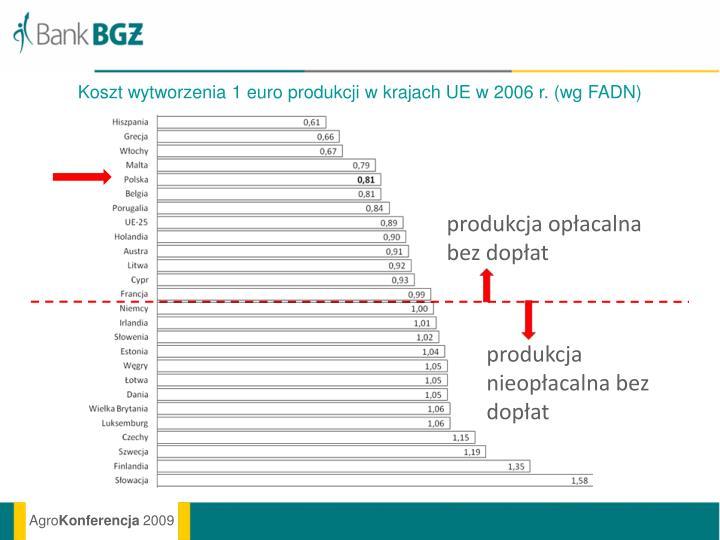 Koszt wytworzenia 1 euro produkcji w krajach UE w 2006 r. (wg FADN)