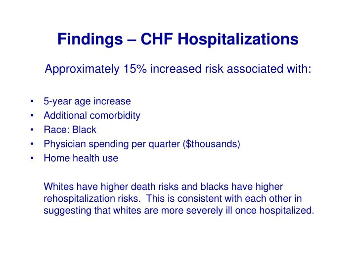 Findings – CHF Hospitalizations