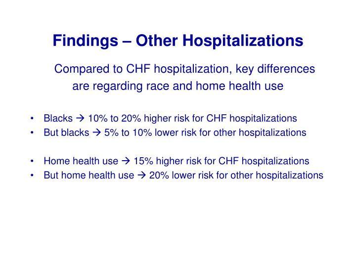 Findings – Other Hospitalizations