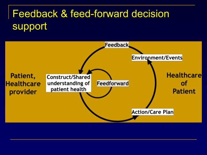 Feedback & feed-forward decision support