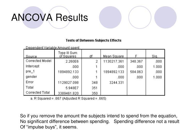 ANCOVA Results