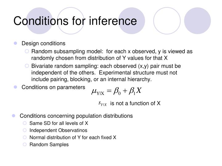 Conditions for inference