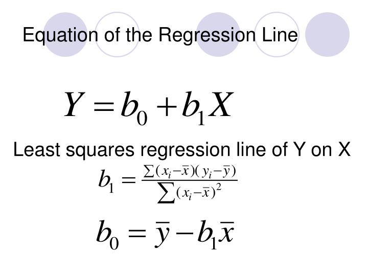 Equation of the Regression Line