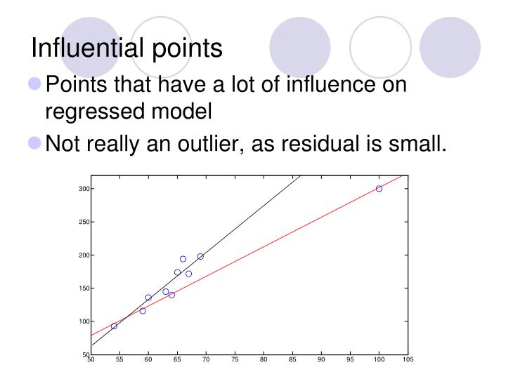 Influential points