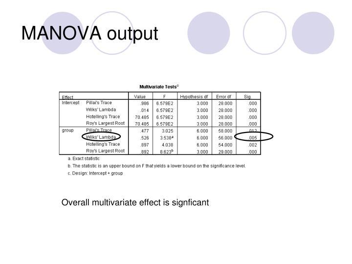 MANOVA output