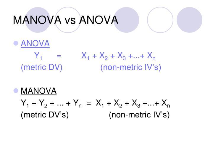 MANOVA vs ANOVA