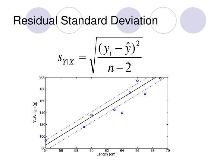 Residual Standard Deviation