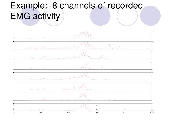 Example:  8 channels of recorded EMG activity
