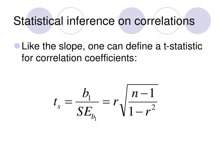 Statistical inference on correlations