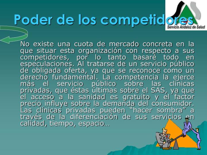Poder de los competidores
