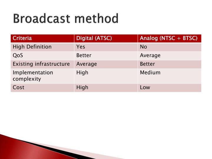 Broadcast method