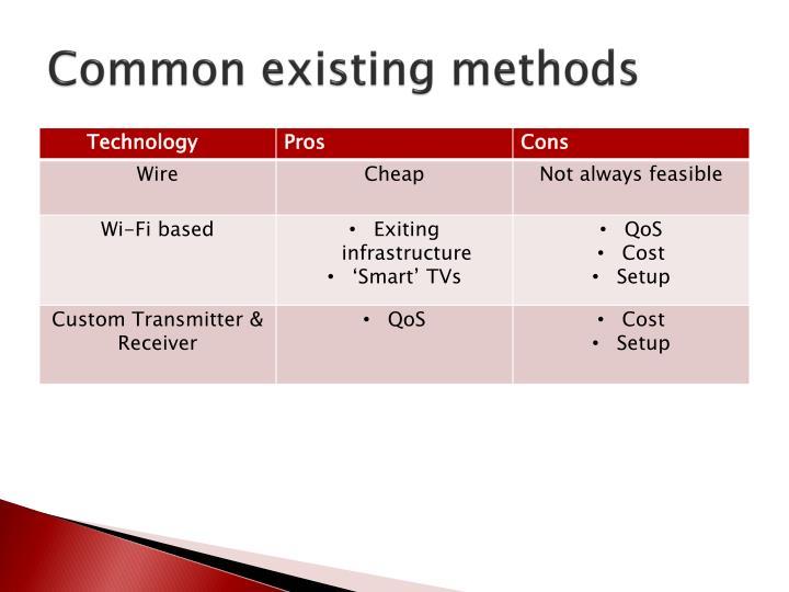 Common existing methods