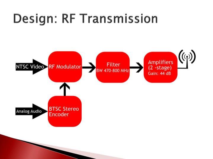 Design: RF Transmission
