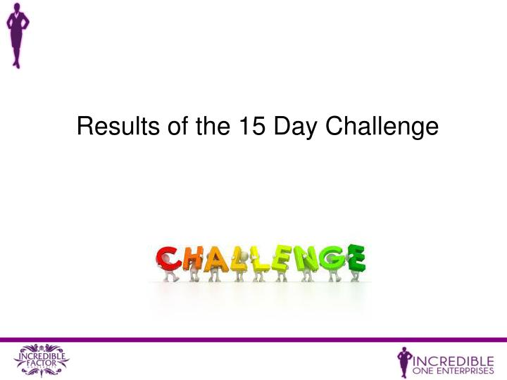 Results of the 15 Day Challenge