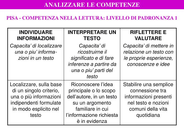 ANALIZZARE LE COMPETENZE