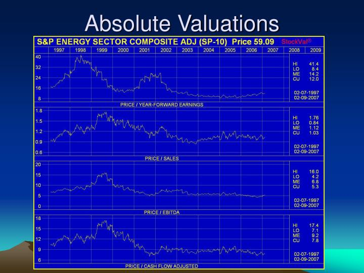 Absolute Valuations