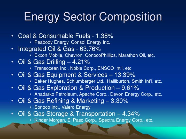 Energy Sector Composition