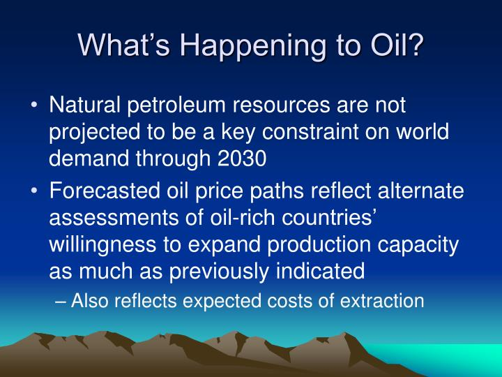 What's Happening to Oil?