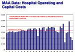 maa data hospital operating and capital costs