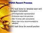 wsha recent process