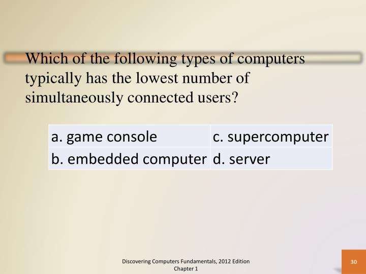 Which of the following types of computers typically has the lowest number of  simultaneously connected users?