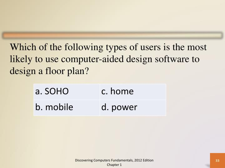 Which of the following types of users is the most likely to use computer-aided design software to design a floor plan?