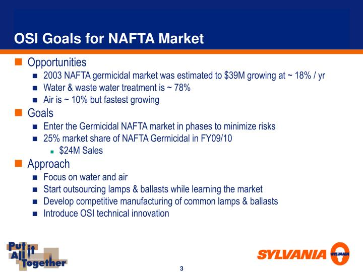 OSI Goals for NAFTA Market