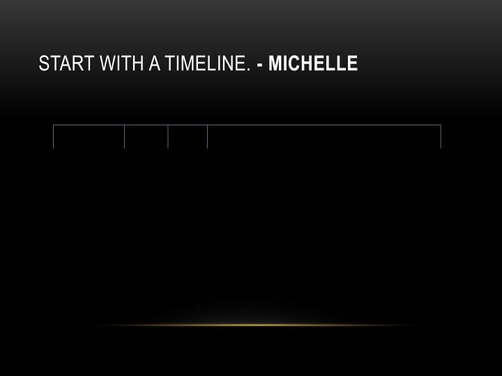 Start with a timeline.