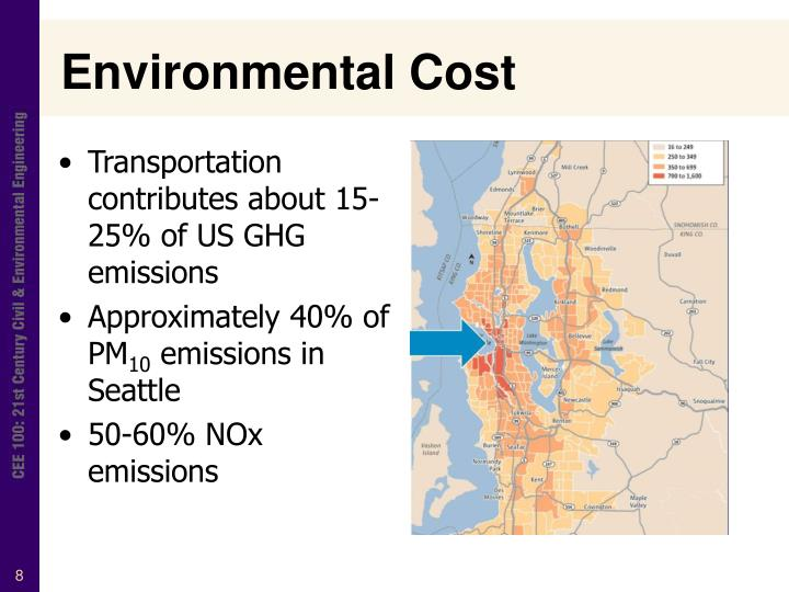 Transportation contributes about 15-25% of US GHG emissions